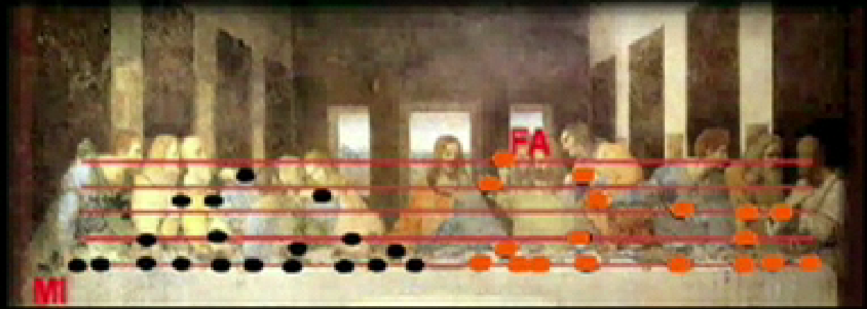 Was Leonardo Jesus Christ? Leonardo's 'mind: A mystery ... Da Vinci Paintings Secrets